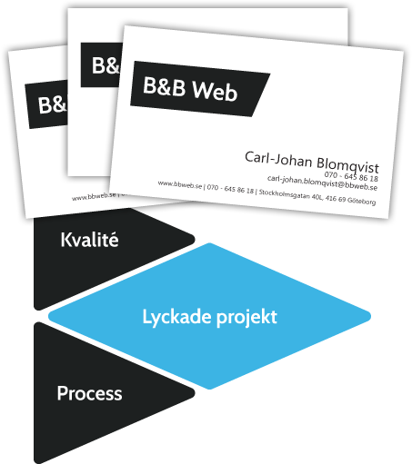 B&B Web Business Card and Process + Quality=Successful Projects